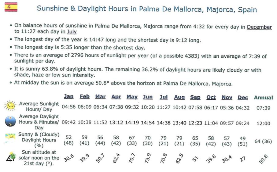 Mallorca Sun Solar